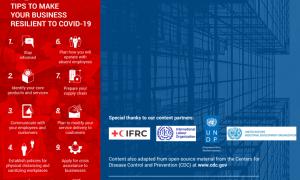 ¿Está su organización preparada para la pandemia del COVID19?